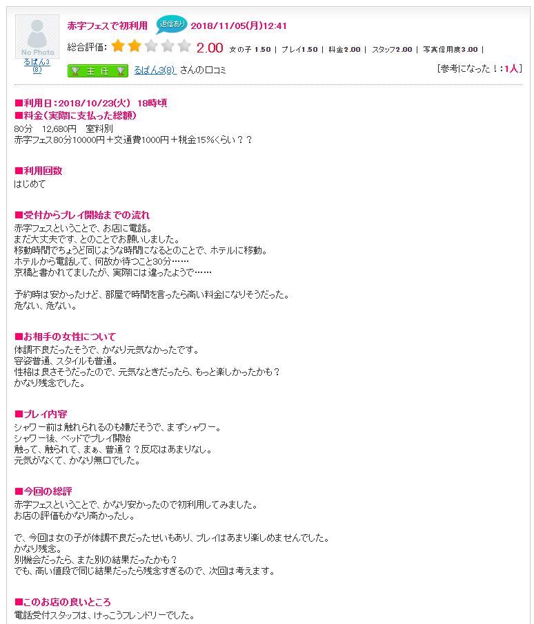 プロフィール 大阪 評判