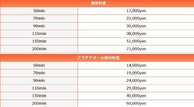沖縄 ソープ